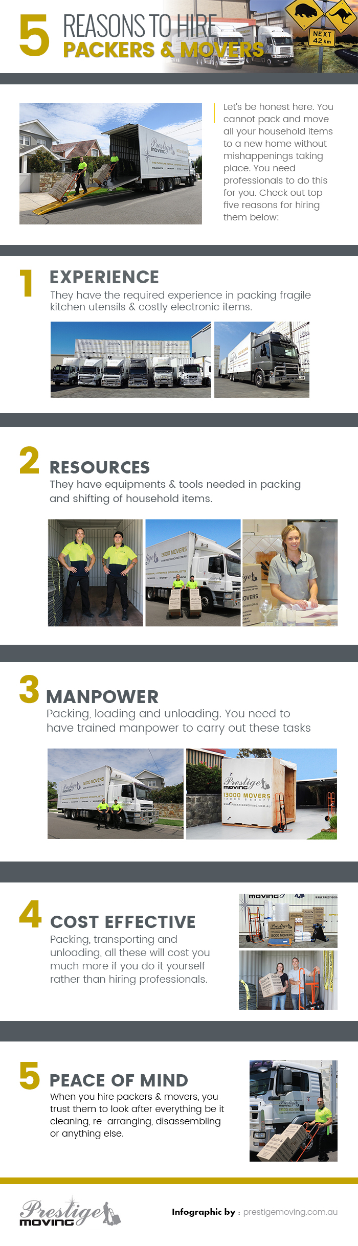5 Reasons To Hire Packers and Movers